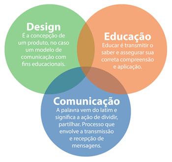 comunicacao_edu